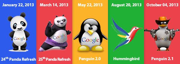 Les différentes mises à jour de l'algorithme Google
